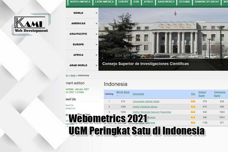 webometrics 2021 ugm peringkat satu di indonesia