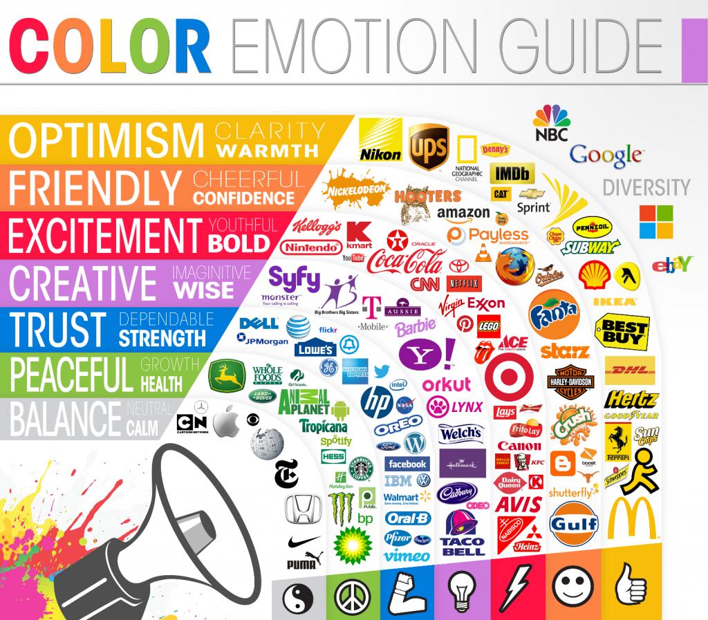 Psikologi Warna Pada Website