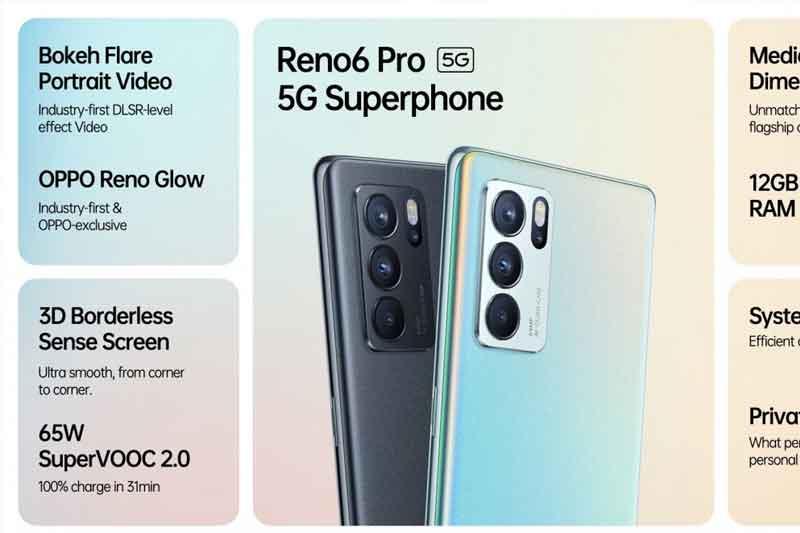 Harga-Oppo-Reno-6-di-Indonesia-dan-Spesifikasinya